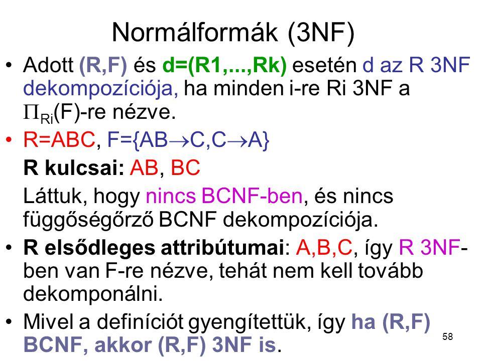 58 Normálformák (3NF) Adott (R,F) és d=(R1,...,Rk) esetén d az R 3NF dekompozíciója, ha minden i-re Ri 3NF a  Ri (F)-re nézve. R=ABC, F={AB  C,C  A