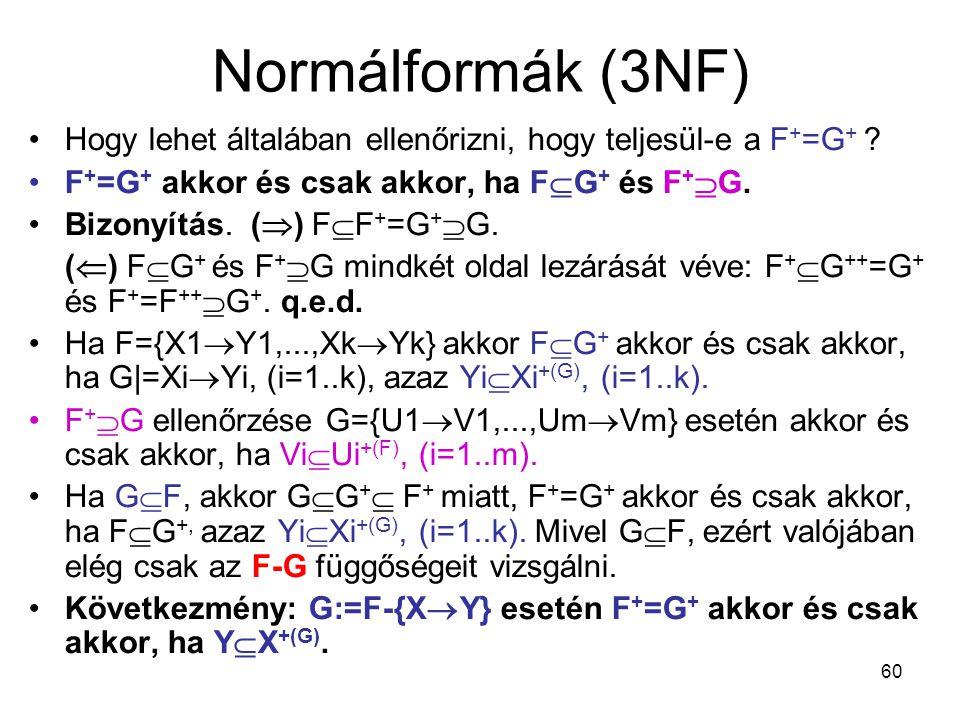60 Normálformák (3NF) Hogy lehet általában ellenőrizni, hogy teljesül-e a F + =G + ? F + =G + akkor és csak akkor, ha F  G + és F +  G. Bizonyítás.