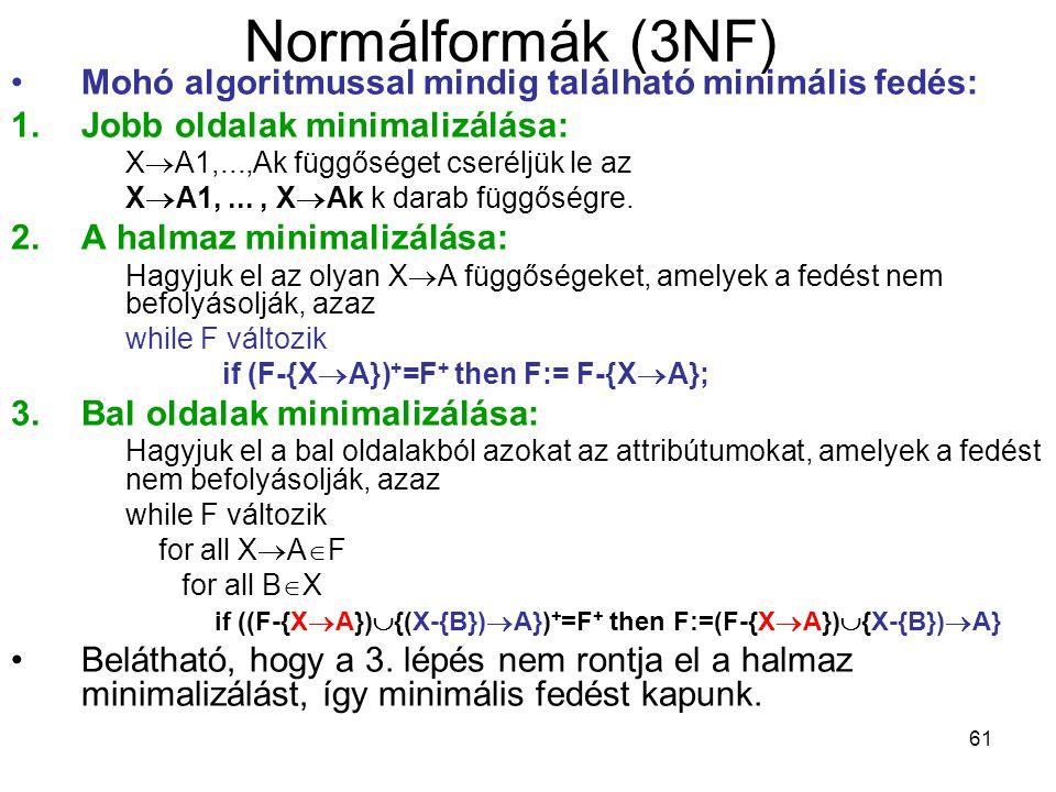 61 Normálformák (3NF) Mohó algoritmussal mindig található minimális fedés: 1.Jobb oldalak minimalizálása: X  A1,...,Ak függőséget cseréljük le az X 