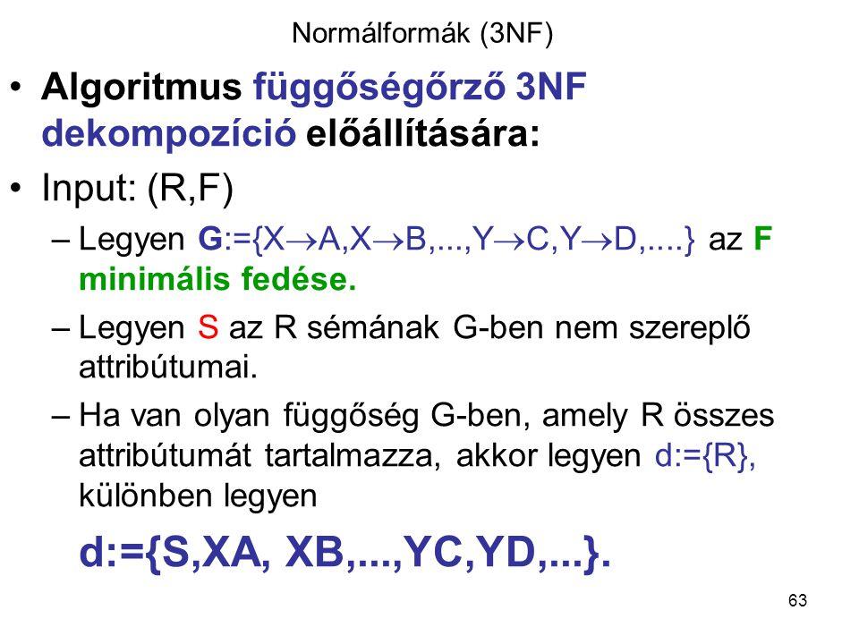 63 Normálformák (3NF) Algoritmus függőségőrző 3NF dekompozíció előállítására: Input: (R,F) –Legyen G:={X  A,X  B,...,Y  C,Y  D,....} az F minimáli