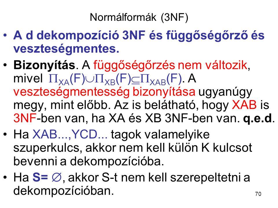 70 Normálformák (3NF) A d dekompozíció 3NF és függőségőrző és veszteségmentes. Bizonyítás. A függőségőrzés nem változik, mivel  XA (F)  XB (F) 