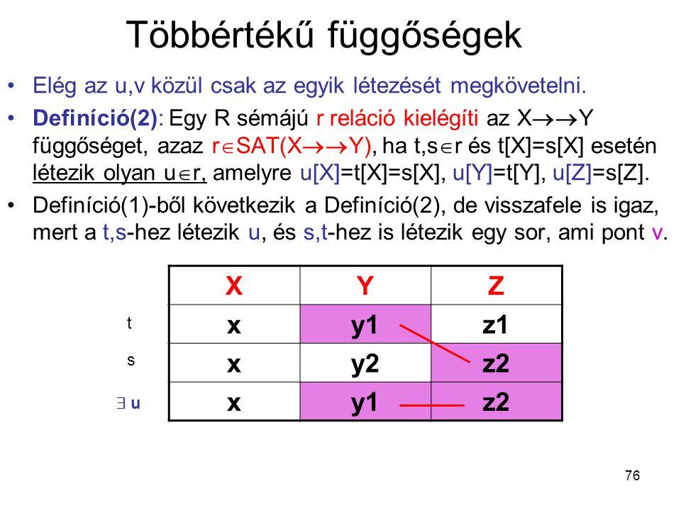 76 Többértékű függőségek Elég az u,v közül csak az egyik létezését megkövetelni. Definíció(2): Egy R sémájú r reláció kielégíti az X  Y függőséget,