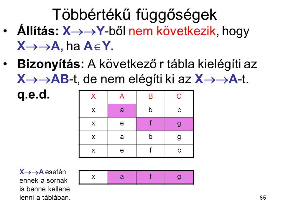 85 Többértékű függőségek Állítás: X  Y-ből nem következik, hogy X  A, ha A  Y. Bizonyítás: A következő r tábla kielégíti az X  AB-t, de nem elé