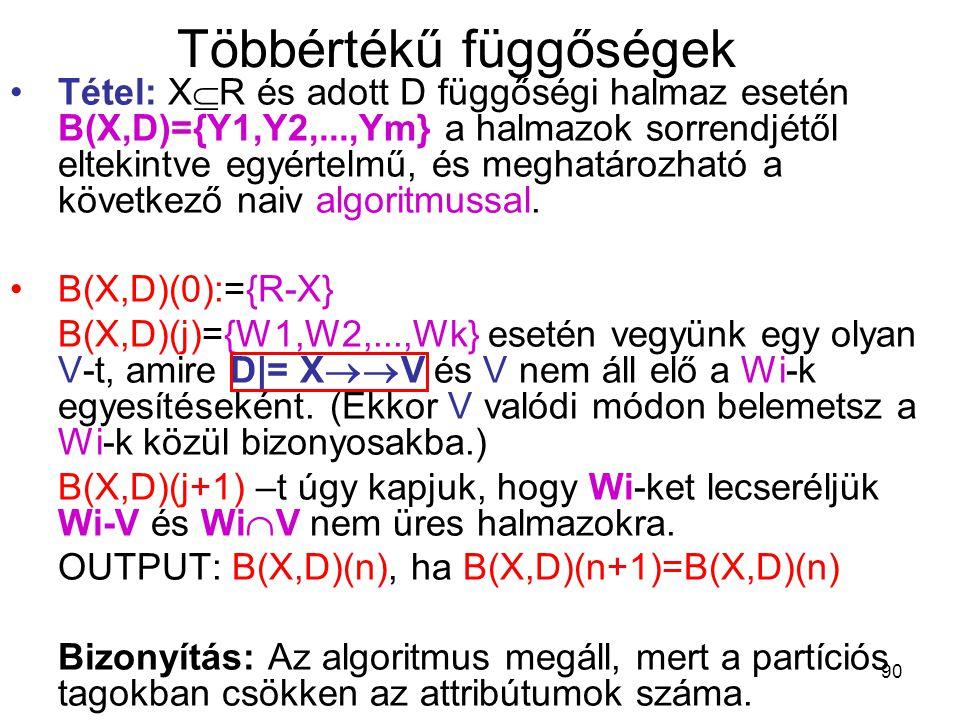 90 Többértékű függőségek Tétel: X  R és adott D függőségi halmaz esetén B(X,D)={Y1,Y2,...,Ym} a halmazok sorrendjétől eltekintve egyértelmű, és megha