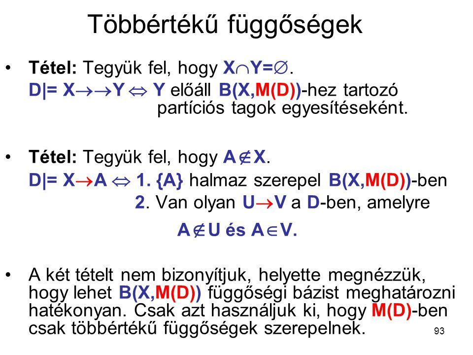 93 Többértékű függőségek Tétel: Tegyük fel, hogy X  Y= . D|= X  Y  Y előáll B(X,M(D))-hez tartozó partíciós tagok egyesítéseként. Tétel: Tegyük f