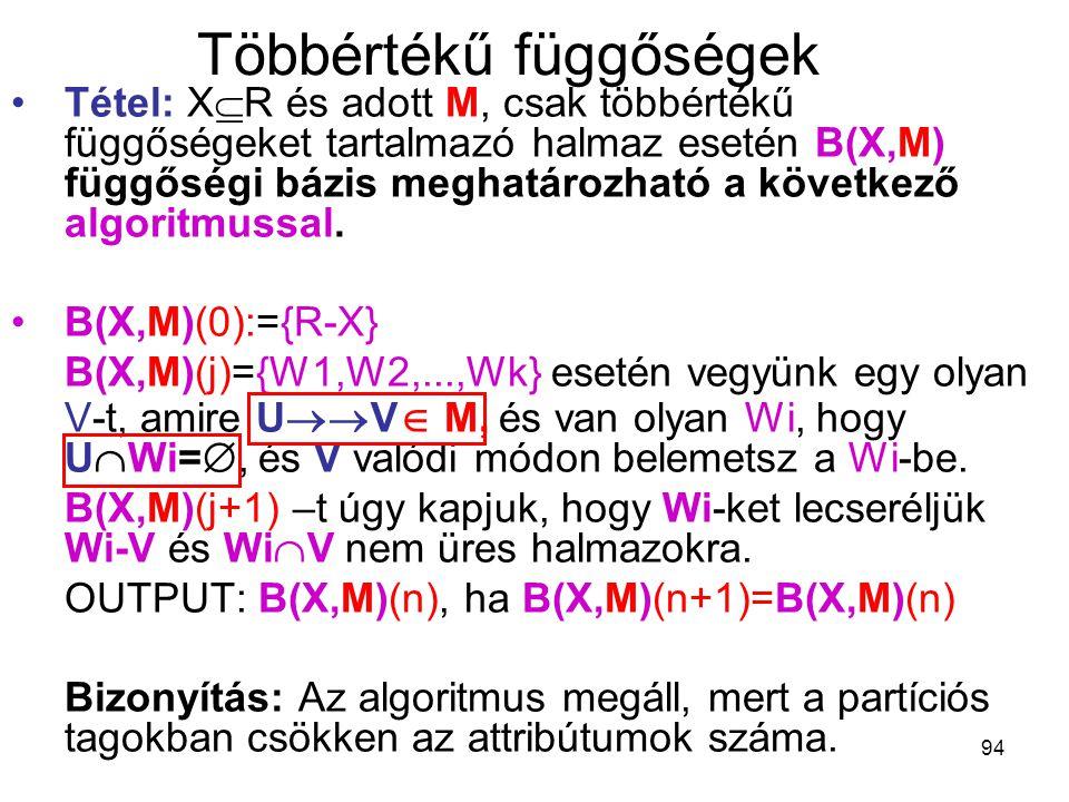 94 Többértékű függőségek Tétel: X  R és adott M, csak többértékű függőségeket tartalmazó halmaz esetén B(X,M) függőségi bázis meghatározható a követk