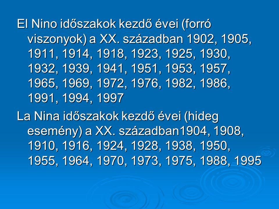 El Nino időszakok kezdő évei (forró viszonyok) a XX. században 1902, 1905, 1911, 1914, 1918, 1923, 1925, 1930, 1932, 1939, 1941, 1951, 1953, 1957, 196