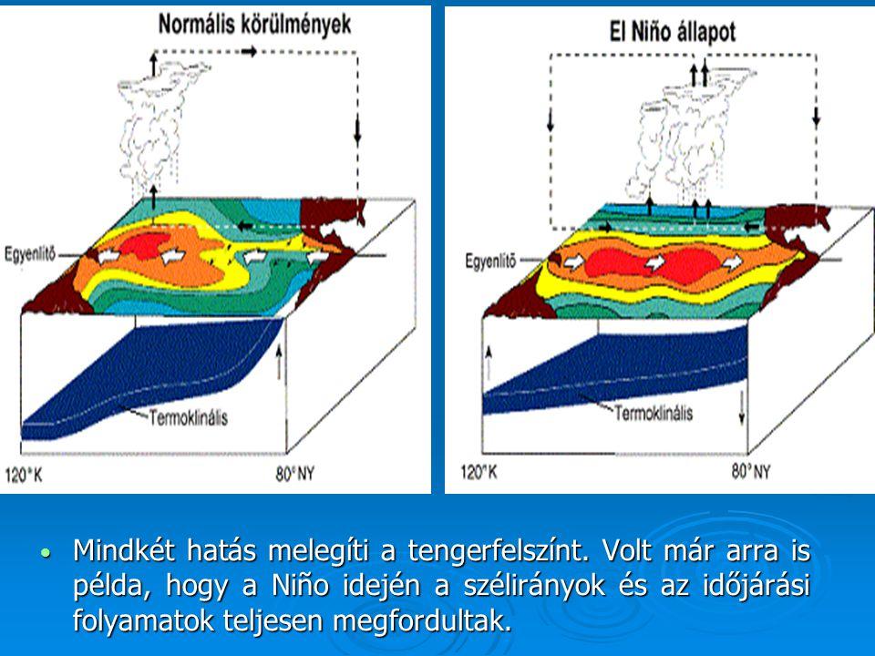 Mindkét hatás melegíti a tengerfelszínt. Volt már arra is példa, hogy a Niño idején a szélirányok és az időjárási folyamatok teljesen megfordultak. Mi