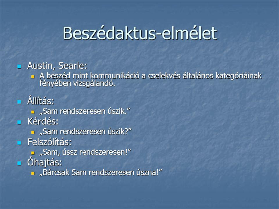 Beszédaktus-elmélet Austin, Searle: Austin, Searle: A beszéd mint kommunikáció a cselekvés általános kategóriáinak fényében vizsgálandó. A beszéd mint