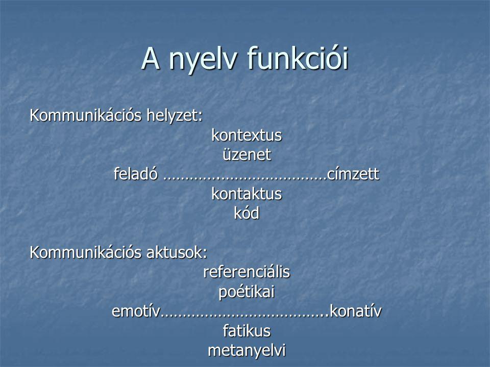 A nyelv funkciói Kommunikációs helyzet: kontextusüzenet feladó ………….……………………címzett kontaktuskód Kommunikációs aktusok: referenciálispoétikaiemotív………