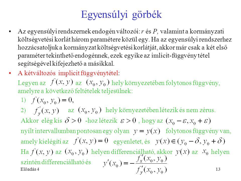 Előadás 413 Egyensúlyi görbék Az egyensúlyi rendszernek endogén változói: r és P, valamint a kormányzati költségvetési korlát három paramétere közül e