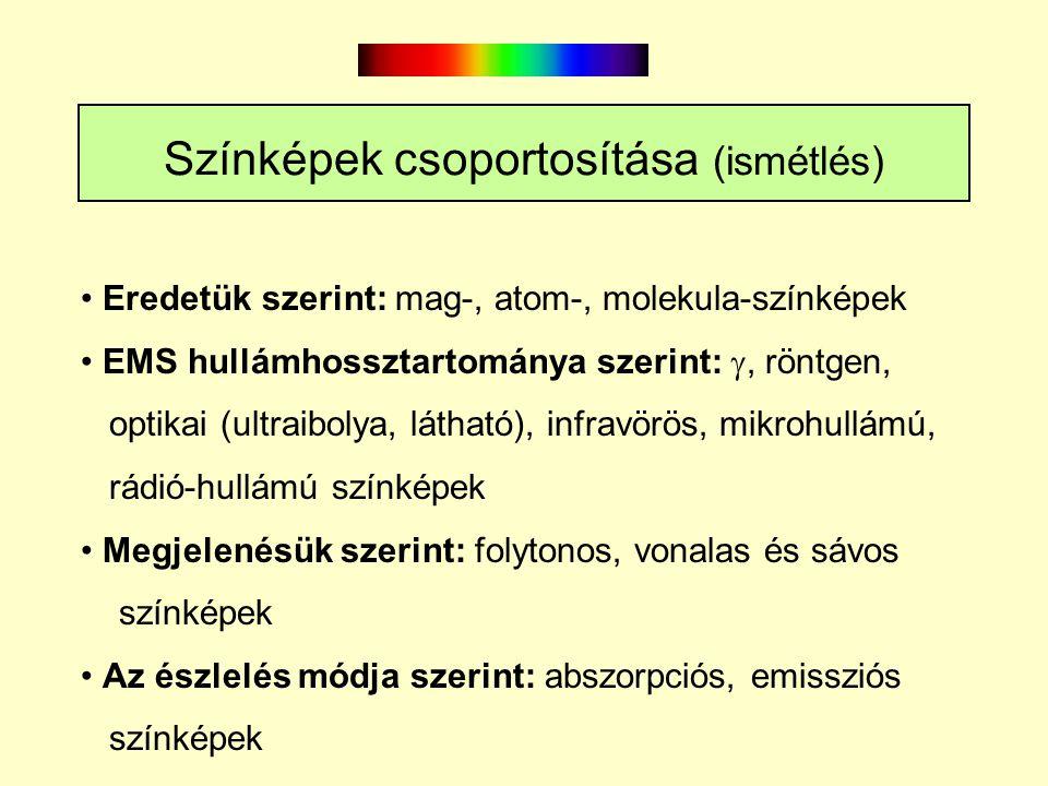 Színképek csoportosítása (ismétlés) Eredetük szerint: mag-, atom-, molekula-színképek EMS hullámhossztartománya szerint: , röntgen, optikai (ultraibo