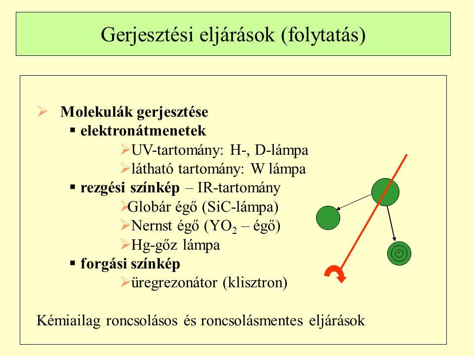 Gerjesztési eljárások (folytatás)  Molekulák gerjesztése  elektronátmenetek  UV-tartomány: H-, D-lámpa  látható tartomány: W lámpa  rezgési színk