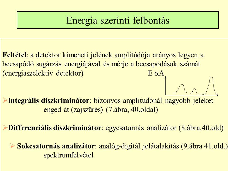 Energia szerinti felbontás Feltétel: a detektor kimeneti jelének amplitúdója arányos legyen a becsapódó sugárzás energiájával és mérje a becsapódások