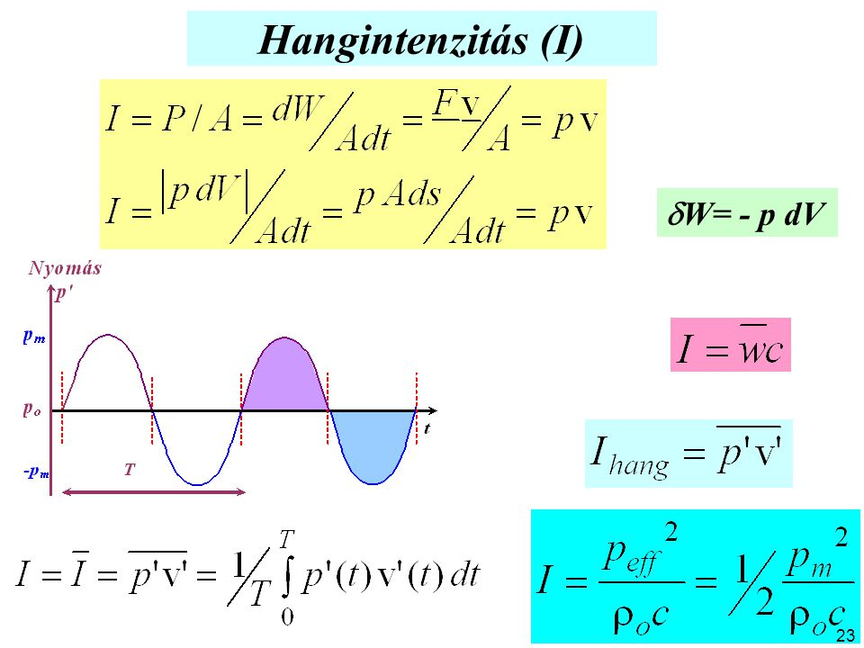 Hangintenzitás (I)  W= - p dV 23