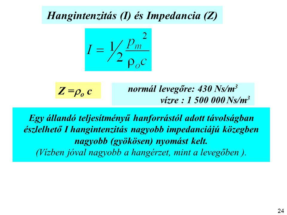 Hangintenzitás (I) és Impedancia (Z) normál levegőre: 430 Ns/m 3 vízre : 1 500 000 Ns/m 3 Egy állandó teljesítményű hanforrástól adott távolságban ész