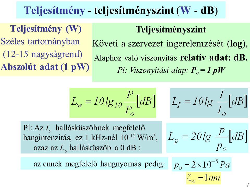 Teljesítmény - teljesítményszint (W - dB) Teljesítmény (W) Széles tartományban (12-15 nagyságrend) Abszolút adat (1 pW) Teljesítményszint Követi a sze