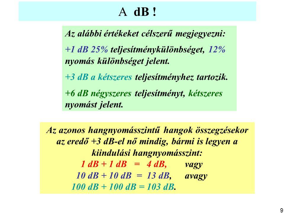 Az alábbi értékeket célszerű megjegyezni: +1 dB 25% teljesítménykülönbséget, 12% nyomás különbséget jelent. +3 dB a kétszeres teljesítményhez tartozik