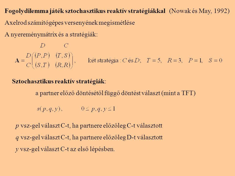 Fogolydilemma játék sztochasztikus reaktív stratégiákkal(Nowak és May, 1992) Axelrod számítógépes versenyének megismétlése A nyereménymátrix és a stra