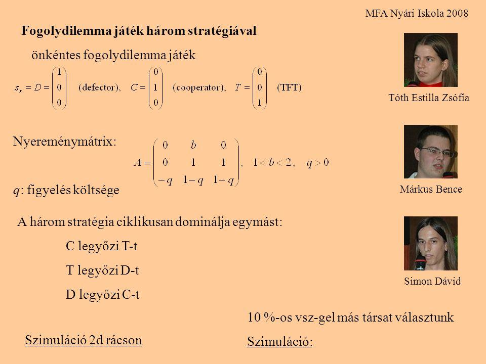 Fogolydilemma játék három stratégiával önkéntes fogolydilemma játék Nyereménymátrix: q: figyelés költsége A három stratégia ciklikusan dominálja egymá
