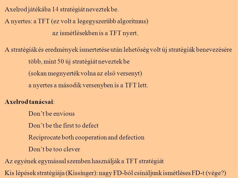 Axelrod játékába 14 stratégiát neveztek be. A nyertes: a TFT (ez volt a legegyszerűbb algoritmus) az ismétlésekben is a TFT nyert. A stratégiák és ere