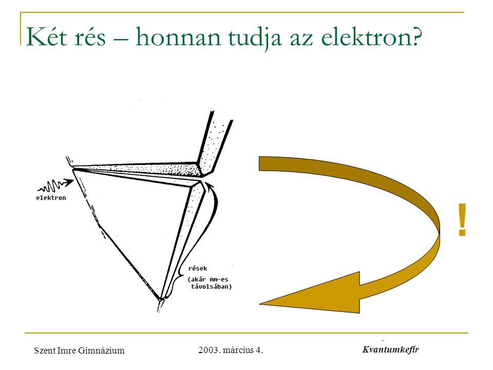 2003. március 4. Szent Imre Gimnázium. Kvantumkefír Két rés – honnan tudja az elektron? !