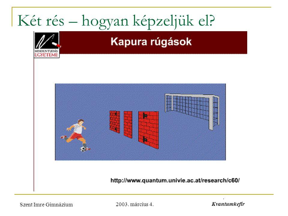 2003. március 4. Szent Imre Gimnázium. Kvantumkefír Két rés – hogyan képzeljük el?