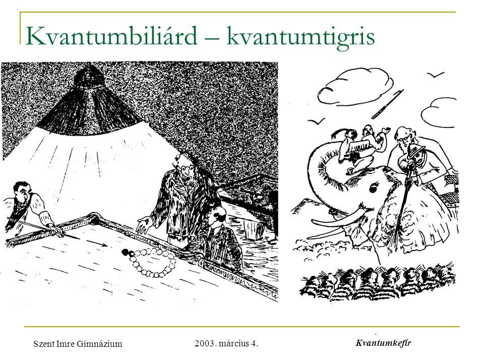2003. március 4. Szent Imre Gimnázium. Kvantumkefír Kvantumbiliárd – kvantumtigris