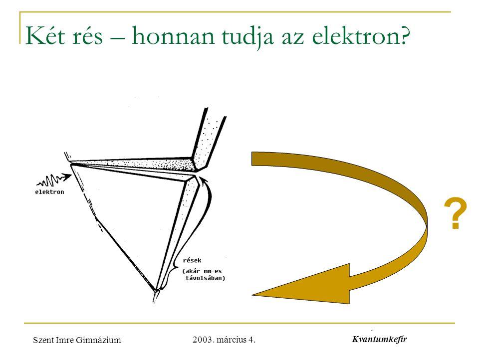 2003. március 4. Szent Imre Gimnázium. Kvantumkefír Két rés – honnan tudja az elektron? ?