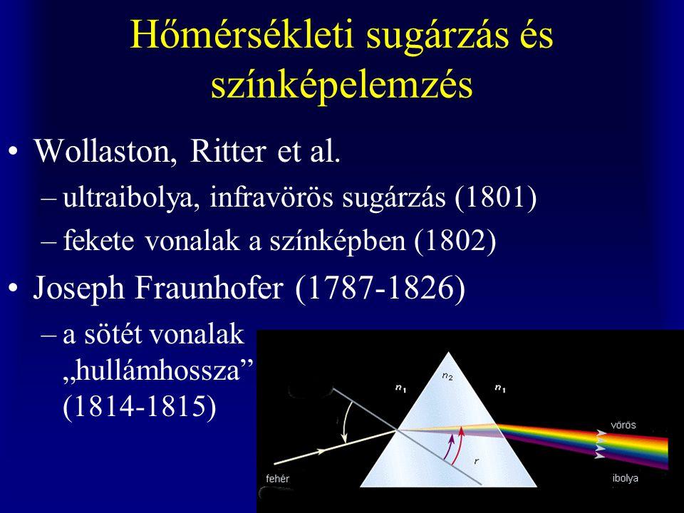 Hőmérsékleti sugárzás és színképelemzés Wollaston, Ritter et al.