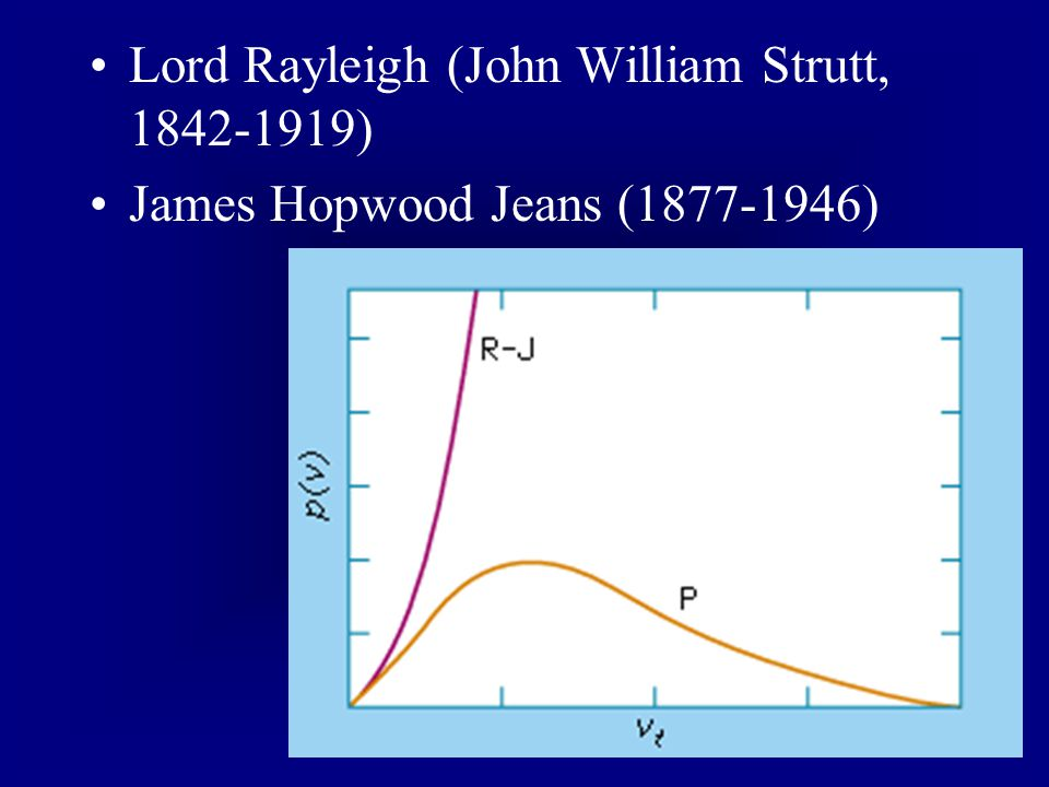 Lord Rayleigh (John William Strutt, 1842-1919) James Hopwood Jeans (1877-1946)