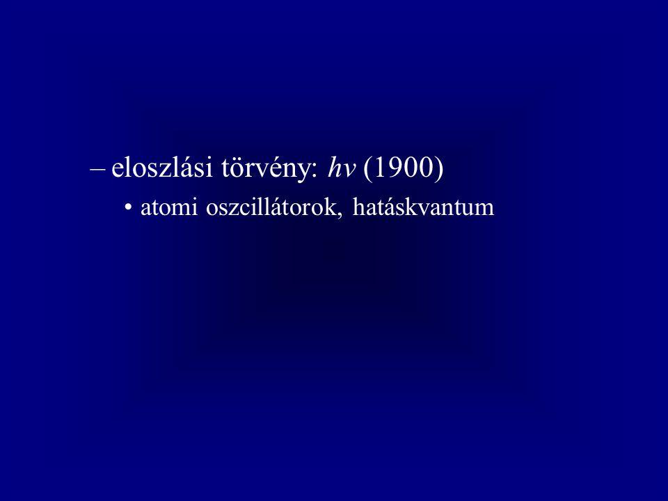 –eloszlási törvény: hν (1900) atomi oszcillátorok, hatáskvantum