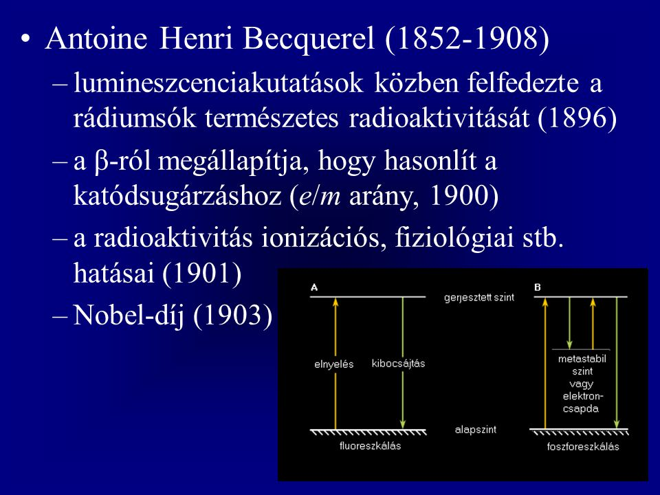 Antoine Henri Becquerel (1852-1908) –lumineszcenciakutatások közben felfedezte a rádiumsók természetes radioaktivitását (1896) –a β-ról megállapítja,