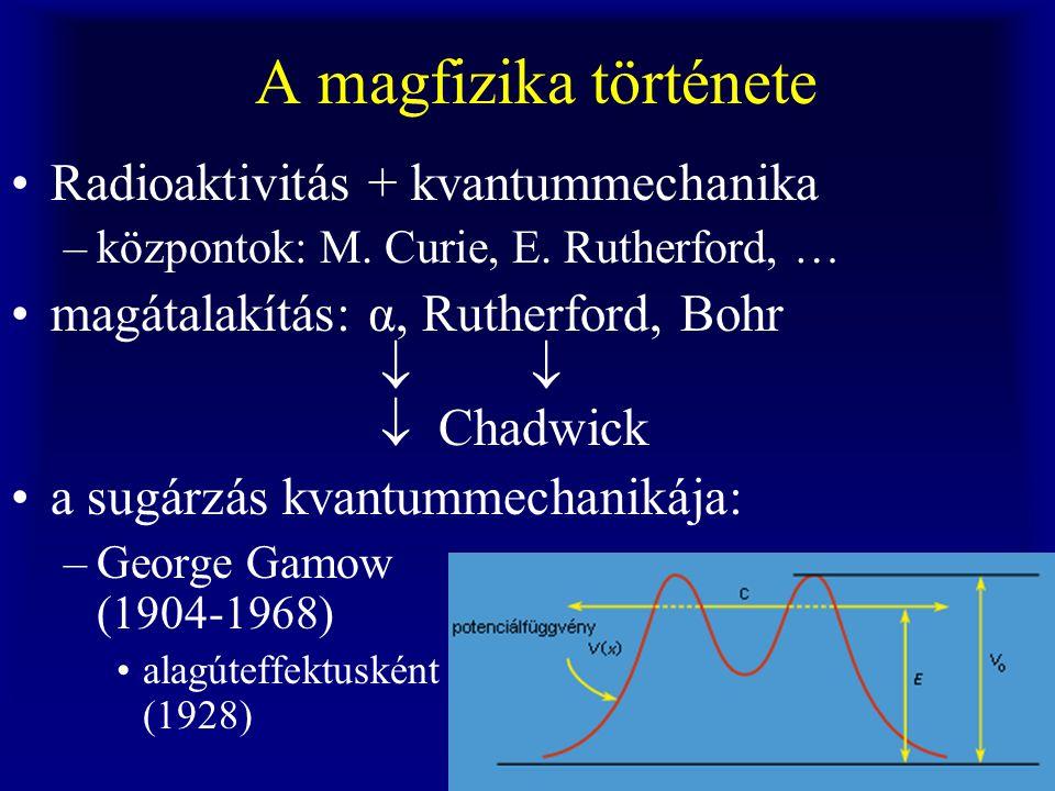 A magfizika története Radioaktivitás + kvantummechanika –központok: M. Curie, E. Rutherford, … magátalakítás: α, Rutherford, Bohr    Chadwick a sug