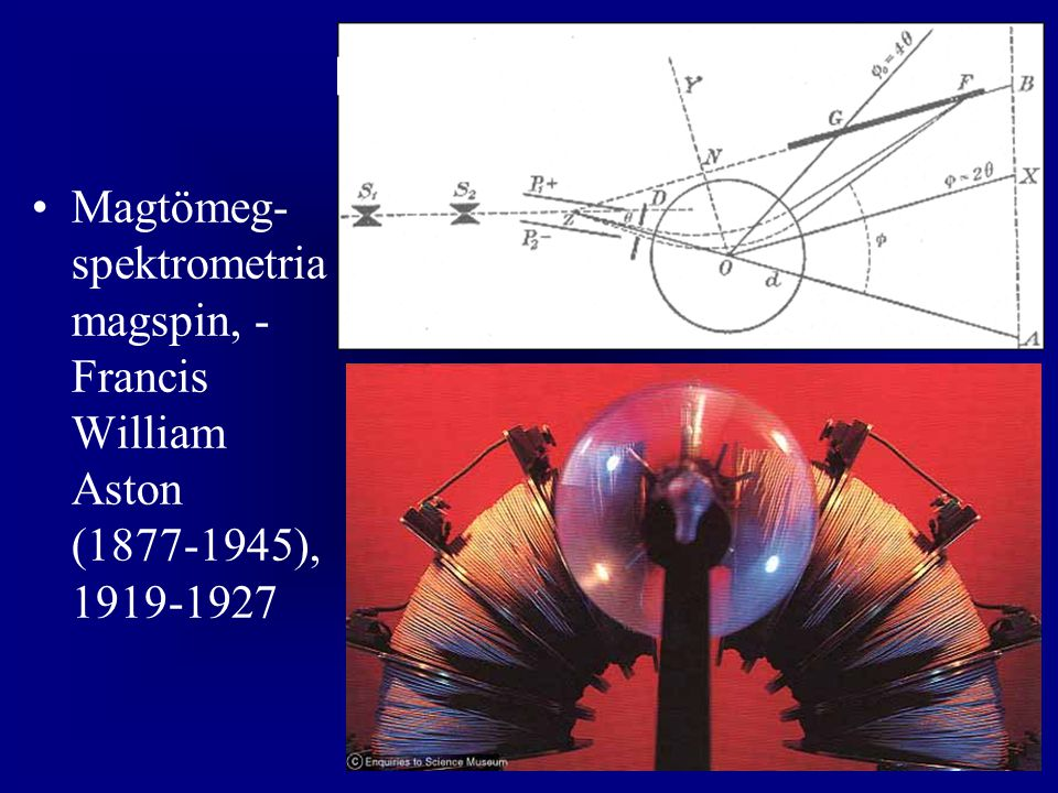 Magtömeg- spektrometria magspin, - Francis William Aston (1877-1945), 1919-1927