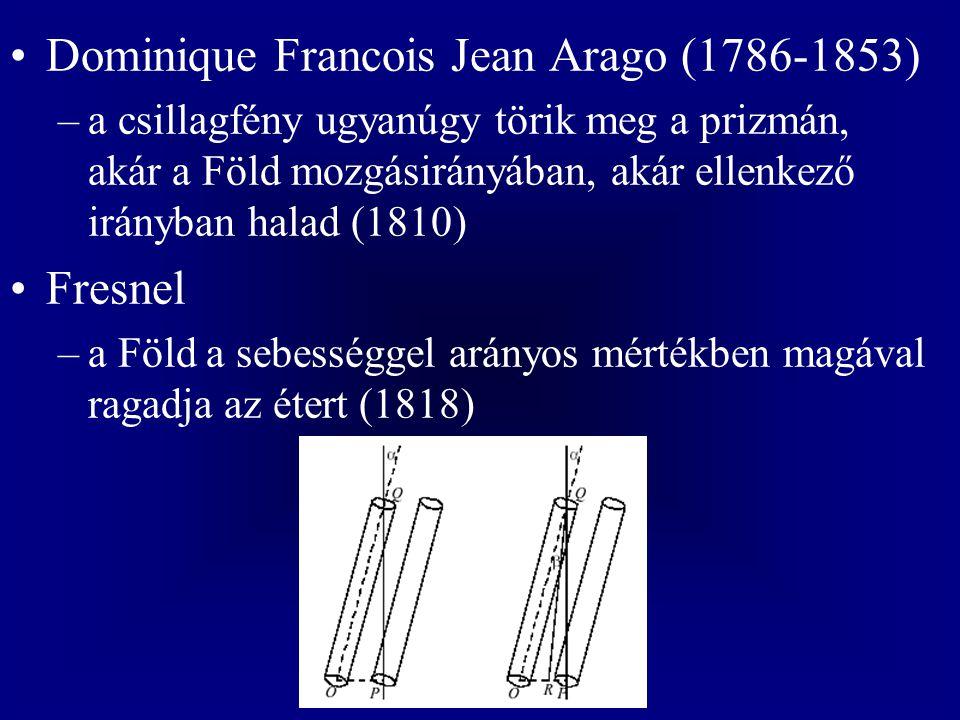 Dominique Francois Jean Arago (1786-1853) –a csillagfény ugyanúgy törik meg a prizmán, akár a Föld mozgásirányában, akár ellenkező irányban halad (1810) Fresnel –a Föld a sebességgel arányos mértékben magával ragadja az étert (1818)