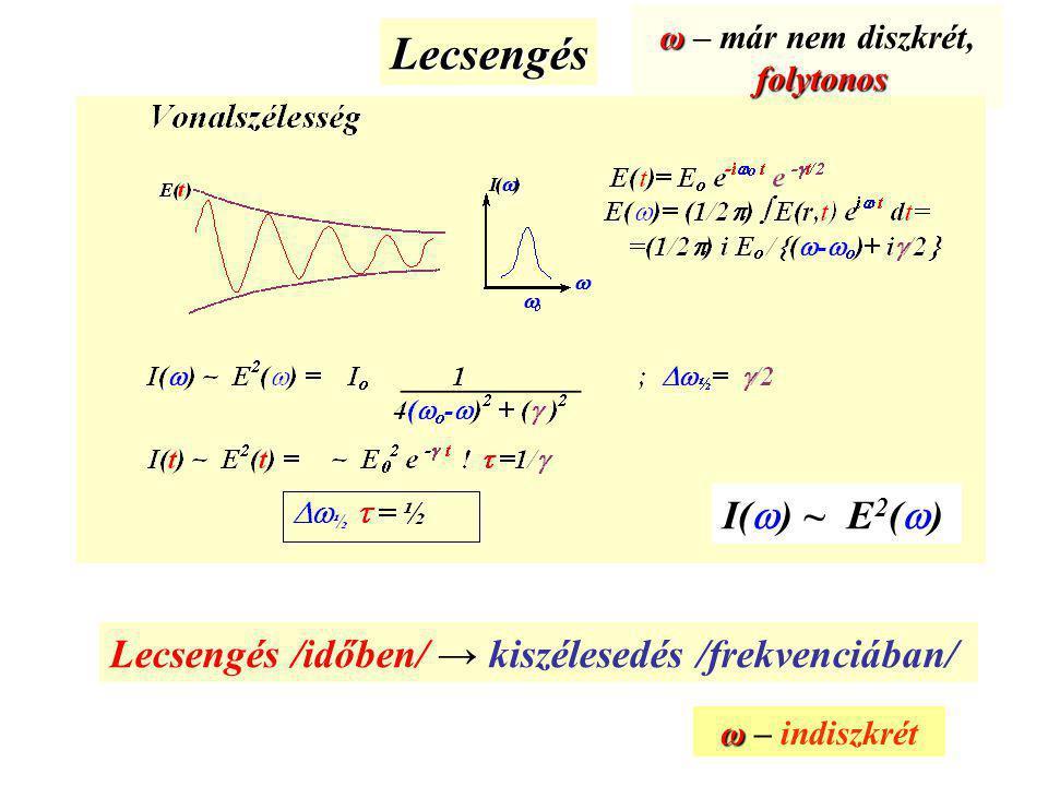 Helmholtz-rezonátor r l V Ennek magassága arányos a nyílás r sugarával, és fordítottan arányos a nyílás magassága l és az üreg térfogata V szorzatának négyzetgyökével.