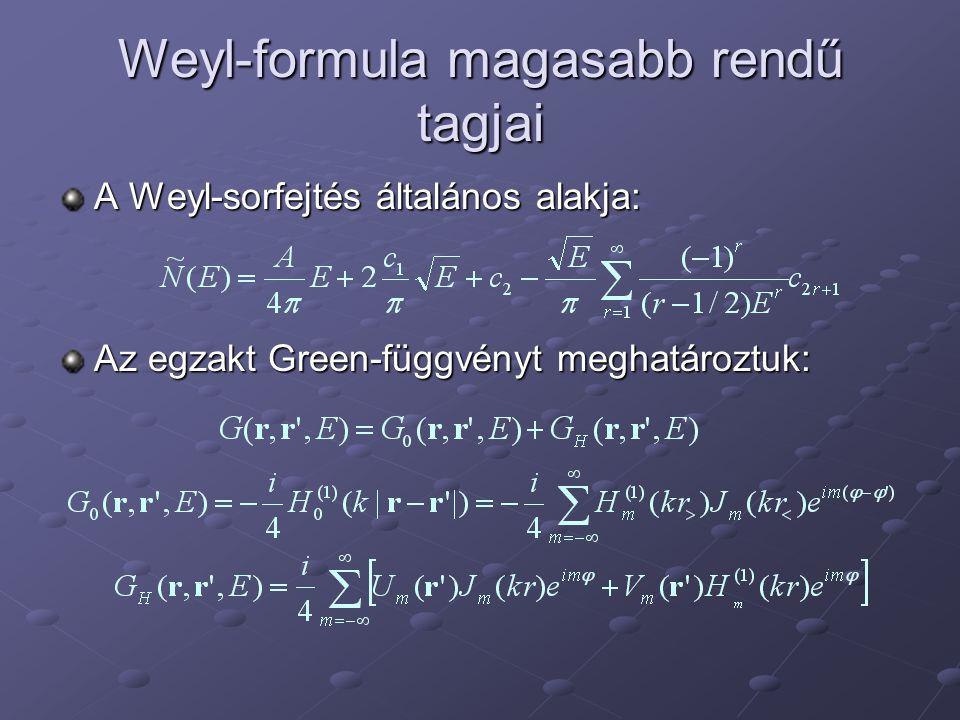 Weyl-formula magasabb rendű tagjai A Weyl-sorfejtés általános alakja: Az egzakt Green-függvényt meghatároztuk:
