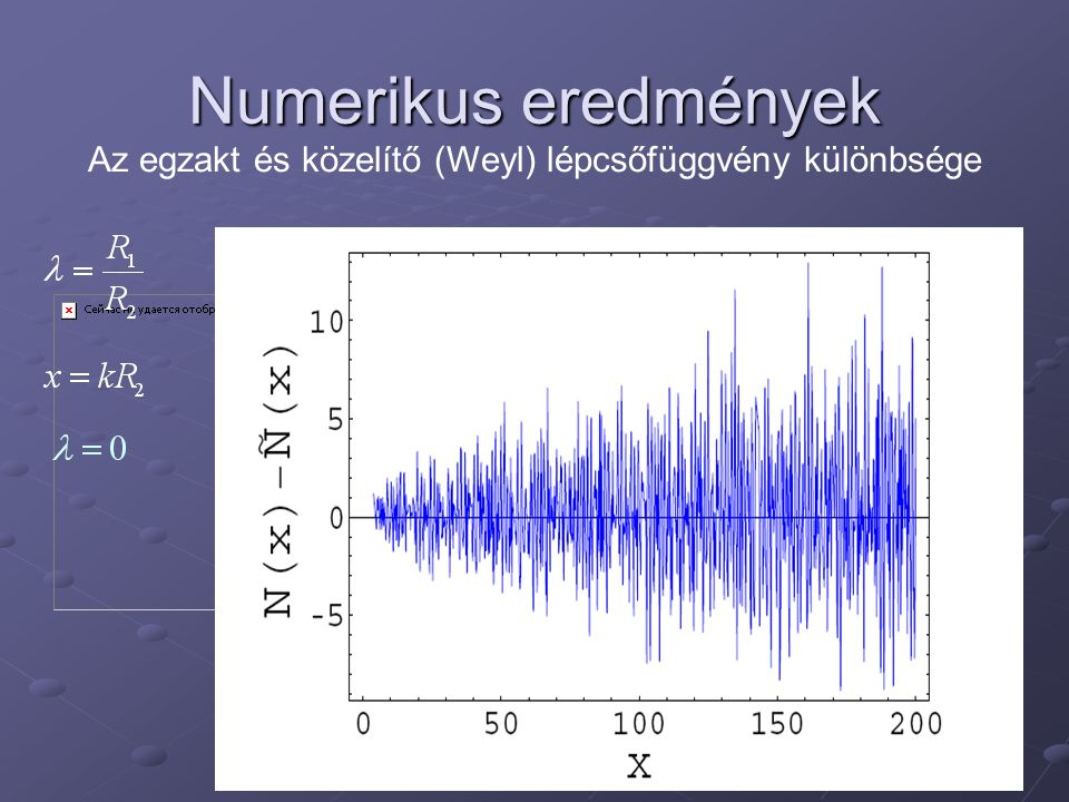 Numerikus eredmények Az egzakt és közelítő (Weyl) lépcsőfüggvény különbsége