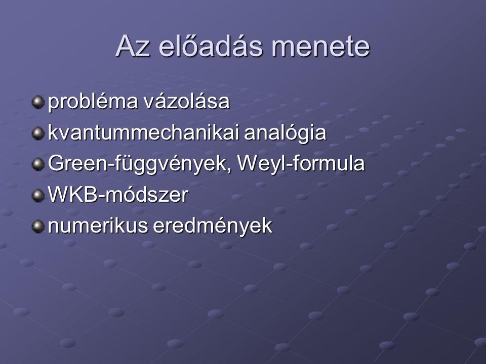 Az előadás menete probléma vázolása kvantummechanikai analógia Green-függvények, Weyl-formula WKB-módszer numerikus eredmények