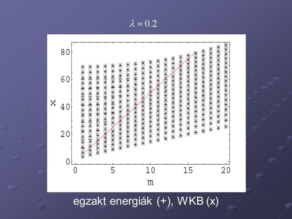egzakt energiák (+), WKB (x)
