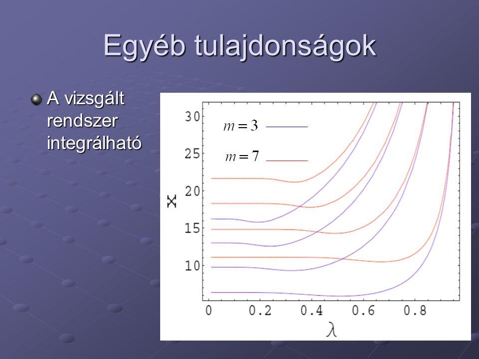 Egyéb tulajdonságok A vizsgált rendszer integrálható