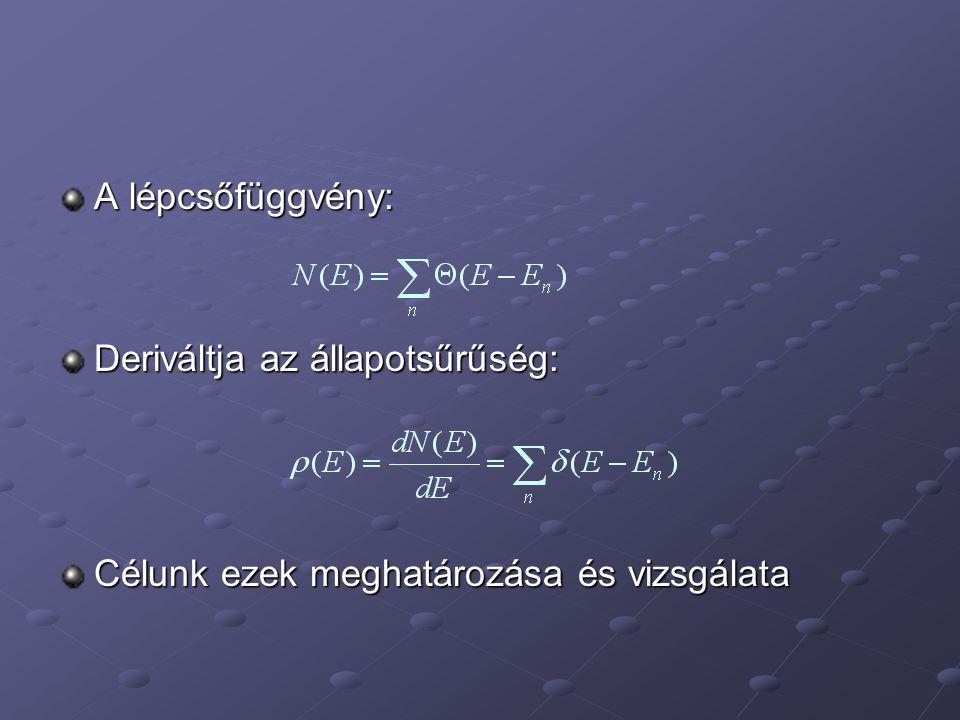 A lépcsőfüggvény: Deriváltja az állapotsűrűség: Célunk ezek meghatározása és vizsgálata
