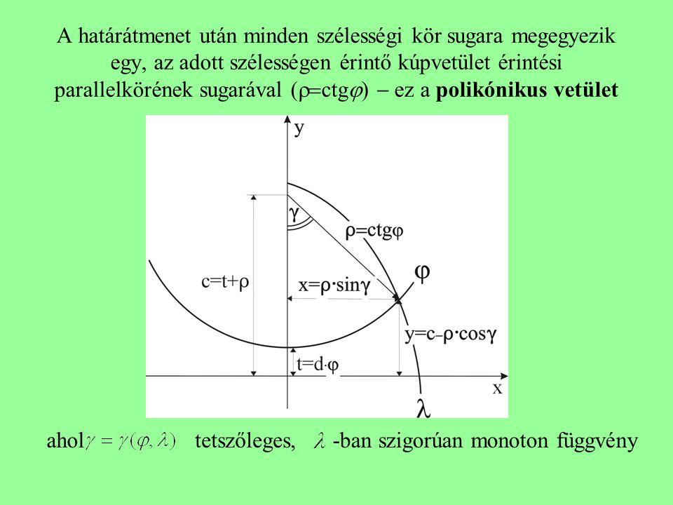 A határátmenet után minden szélességi kör sugara megegyezik egy, az adott szélességen érintő kúpvetület érintési parallelkörének sugarával (  ctg  )  ez a polikónikus vetület aholtetszőleges,-ban szigorúan monoton függvény