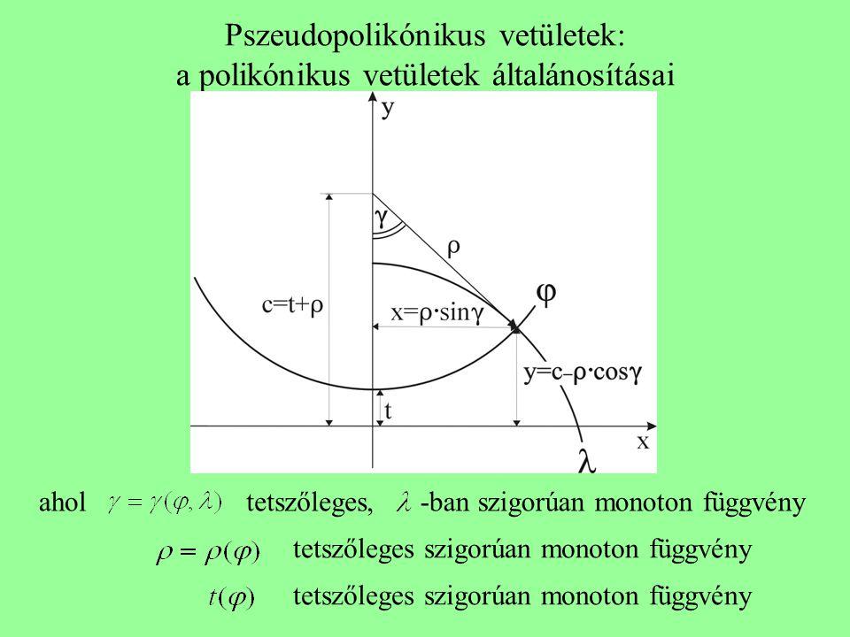 Pszeudopolikónikus vetületek: a polikónikus vetületek általánosításai aholtetszőleges,-ban szigorúan monoton függvény tetszőleges szigorúan monoton függvény
