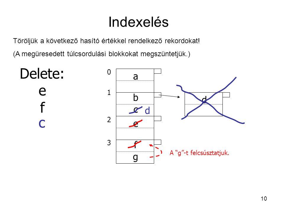 """10 01230123 a b c e d Indexelés Delete: e f f g A """"g""""-t felcsúsztatjuk. c d Töröljük a következő hasító értékkel rendelkező rekordokat! (A megüresedet"""