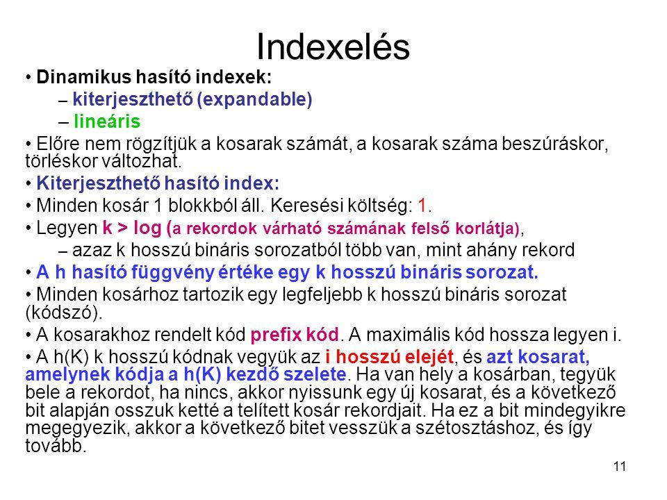 11 Indexelés Dinamikus hasító indexek: – kiterjeszthető (expandable) – lineáris Előre nem rögzítjük a kosarak számát, a kosarak száma beszúráskor, törléskor változhat.