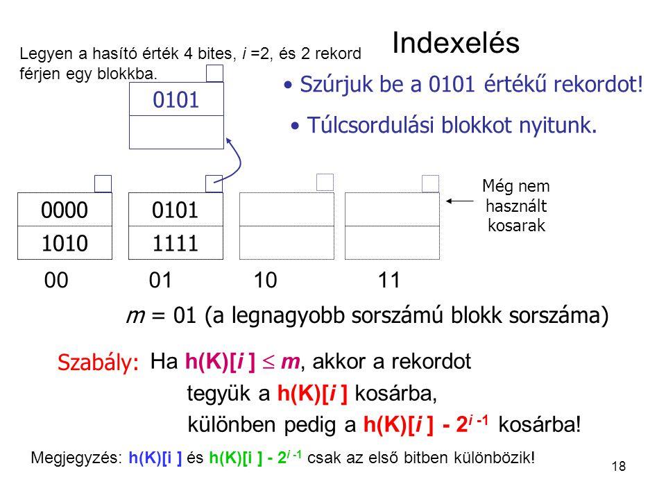18 Indexelés 00 01 1011 0101 1111 0000 1010 m = 01 (a legnagyobb sorszámú blokk sorszáma) Még nem használt kosarak Ha h(K)[i ]  m, akkor a rekordot tegyük a h(K)[i ] kosárba, különben pedig a h(K)[i ] - 2 i -1 kosárba.