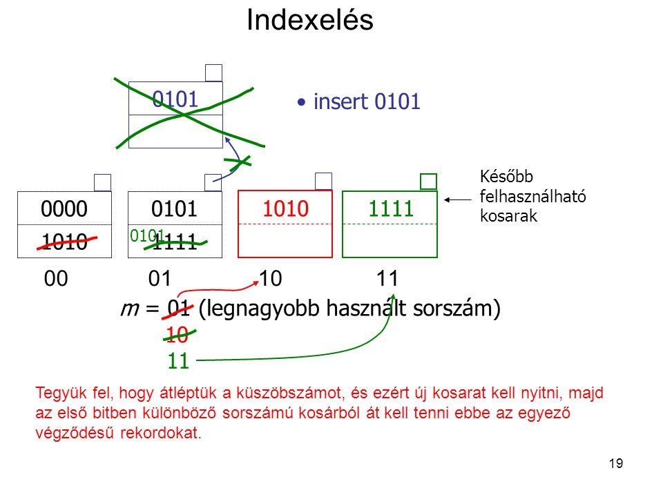 19 Indexelés 00 01 1011 0101 1111 0000 1010 m = 01 (legnagyobb használt sorszám) Később felhasználható kosarak 10 1010 0101 insert 0101 11 1111 0101 Tegyük fel, hogy átléptük a küszöbszámot, és ezért új kosarat kell nyitni, majd az első bitben különböző sorszámú kosárból át kell tenni ebbe az egyező végződésű rekordokat.