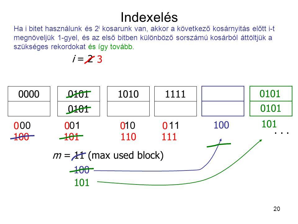 20 Indexelés 00 01 1011 111110100101 0000 m = 11 (max used block) i = 2 0000 100 101 110 111 3... 100 101 0101 Ha i bitet használunk és 2 i kosarunk v
